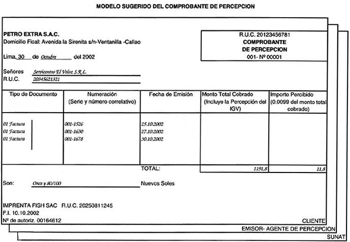 MODELO SUGERIDO DEL COMPROBANTE DE PERCEPCION